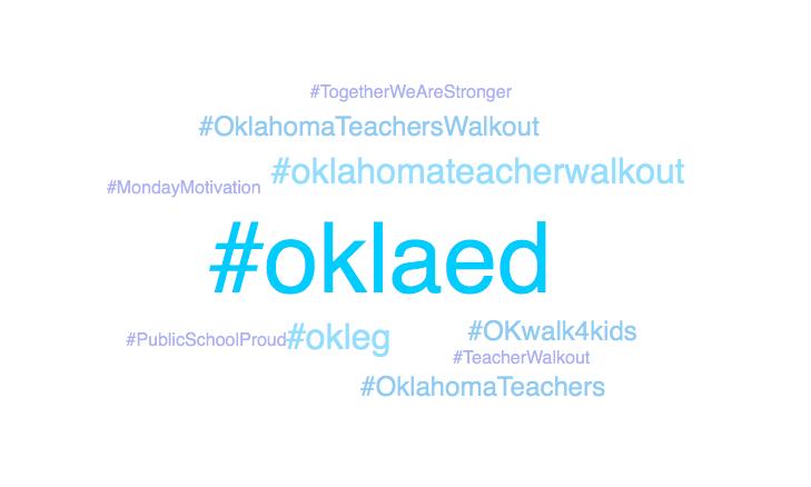 Oklaed Hashtags