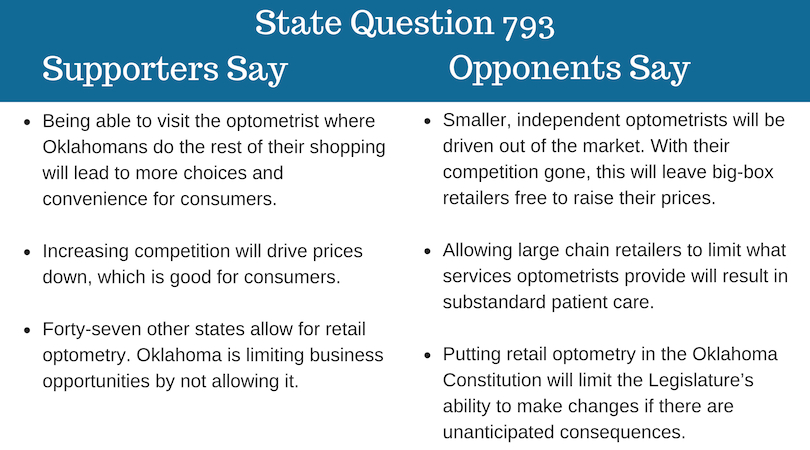 State Question 793