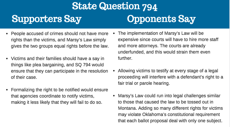 State Question 794