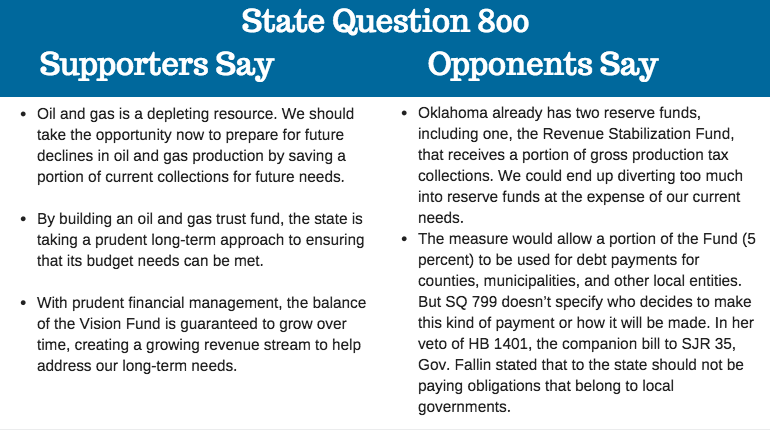State Question 800