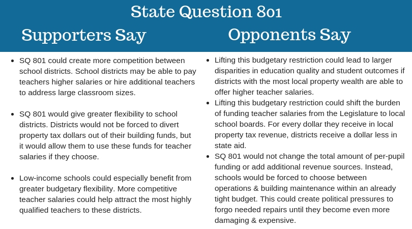 State Questions 2018